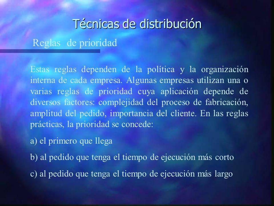 Técnicas de distribución Reglas de prioridad Estas reglas dependen de la política y la organización interna de cada empresa. Algunas empresas utilizan