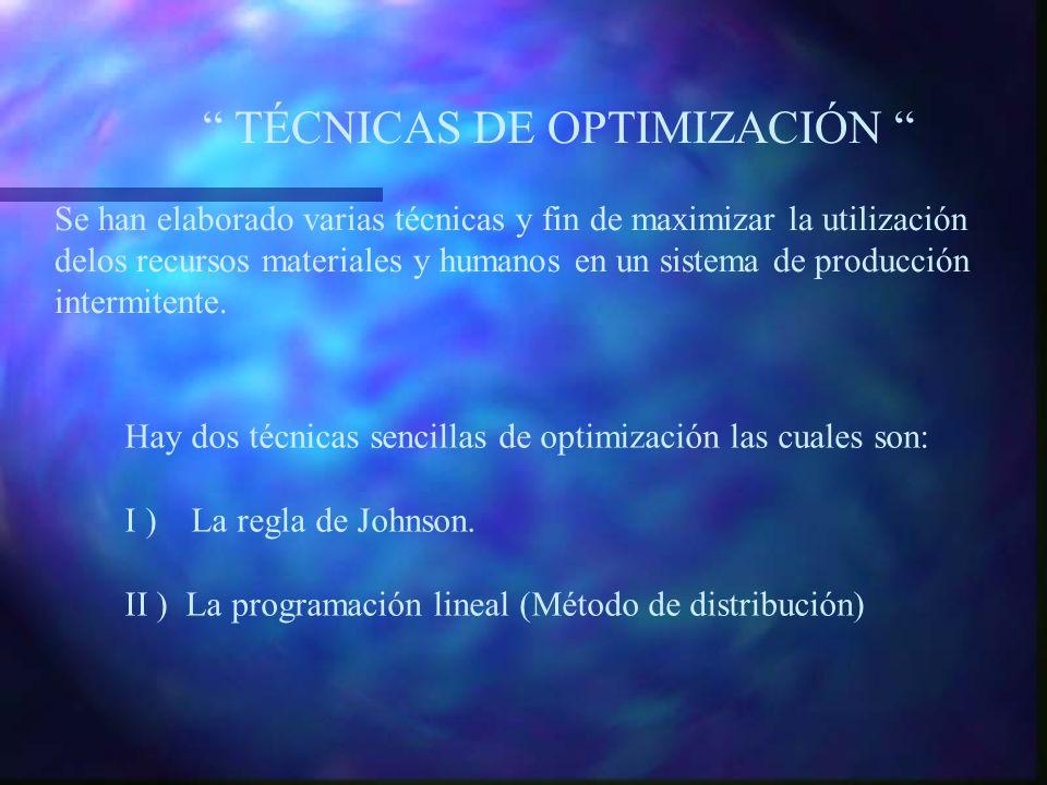 TÉCNICAS DE OPTIMIZACIÓN Se han elaborado varias técnicas y fin de maximizar la utilización delos recursos materiales y humanos en un sistema de produ