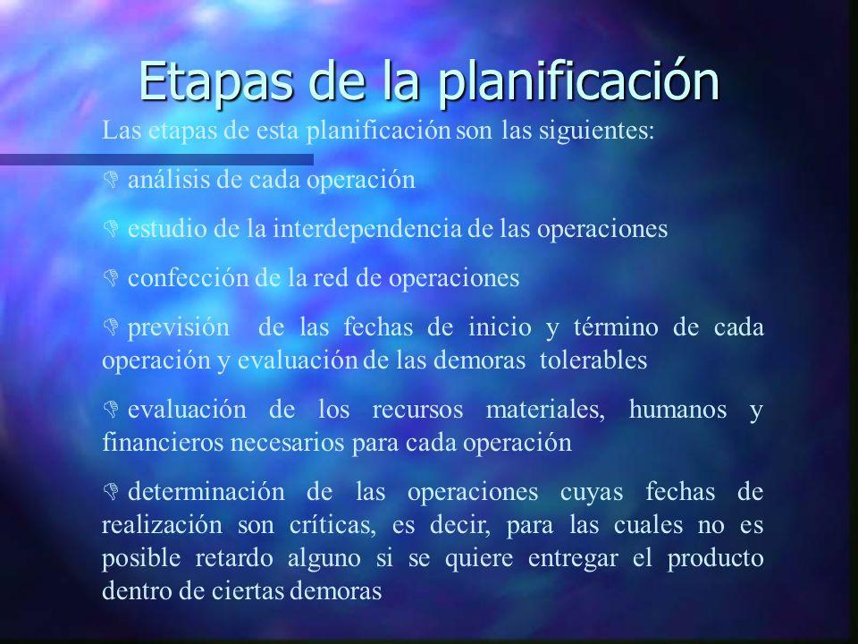 Etapas de la planificación Las etapas de esta planificación son las siguientes: D análisis de cada operación D estudio de la interdependencia de las o