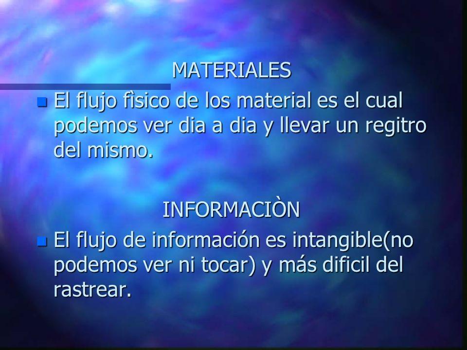 MATERIALES n El flujo fìsico de los material es el cual podemos ver dia a dia y llevar un regitro del mismo. INFORMACIÒN n El flujo de información es