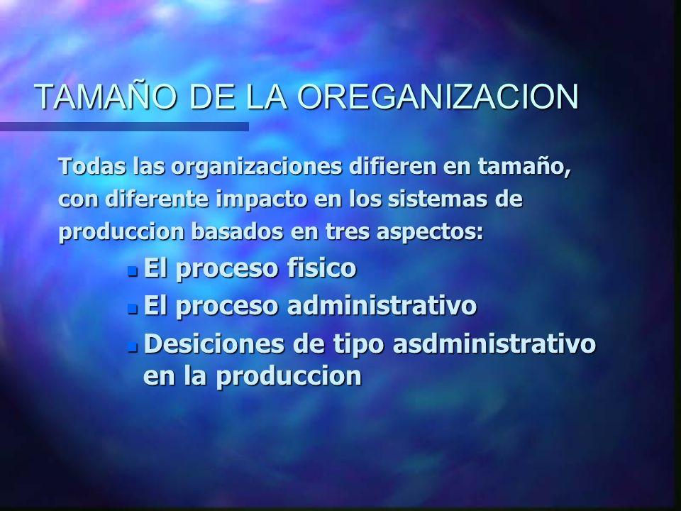 TAMAÑO DE LA OREGANIZACION Todas las organizaciones difieren en tamaño, con diferente impacto en los sistemas de produccion basados en tres aspectos: