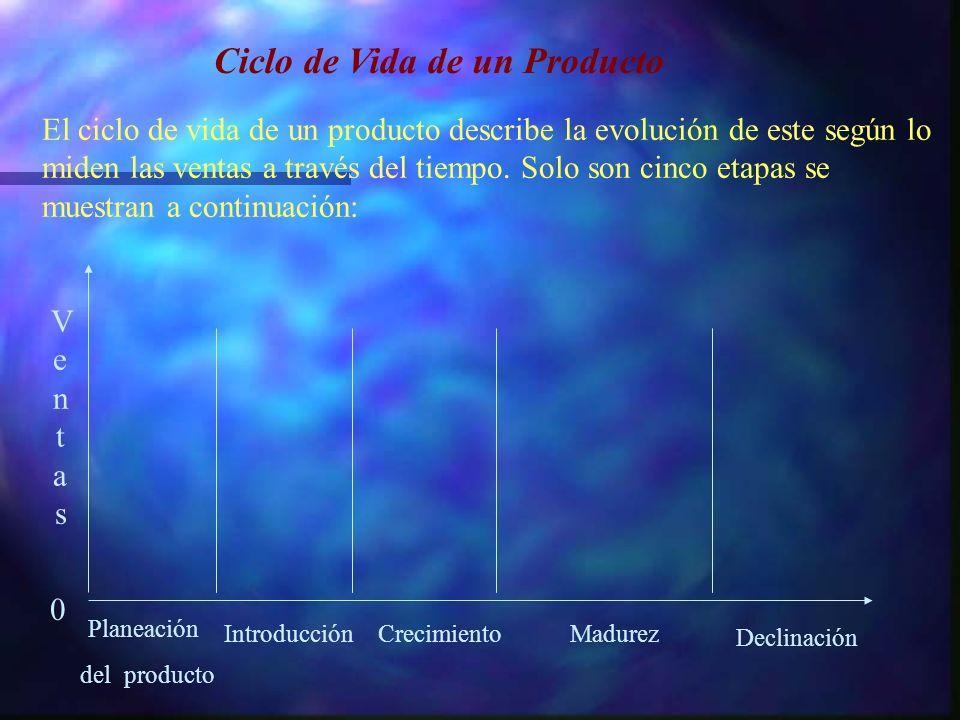 Ciclo de Vida de un Producto El ciclo de vida de un producto describe la evolución de este según lo miden las ventas a través del tiempo. Solo son cin