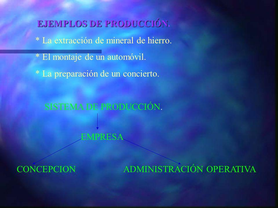 EJEMPLOS DE PRODUCCIÓN EJEMPLOS DE PRODUCCIÓN. * La extracción de mineral de hierro. * El montaje de un automóvil. * La preparación de un concierto. S