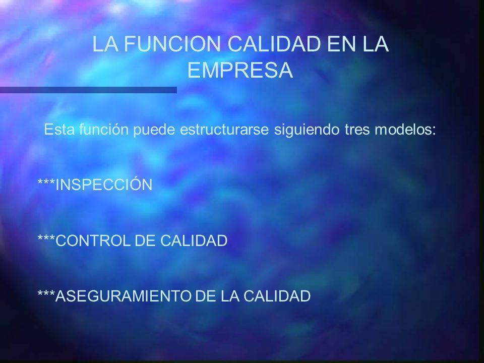 LA FUNCION CALIDAD EN LA EMPRESA Esta función puede estructurarse siguiendo tres modelos: ***INSPECCIÓN ***CONTROL DE CALIDAD ***ASEGURAMIENTO DE LA C