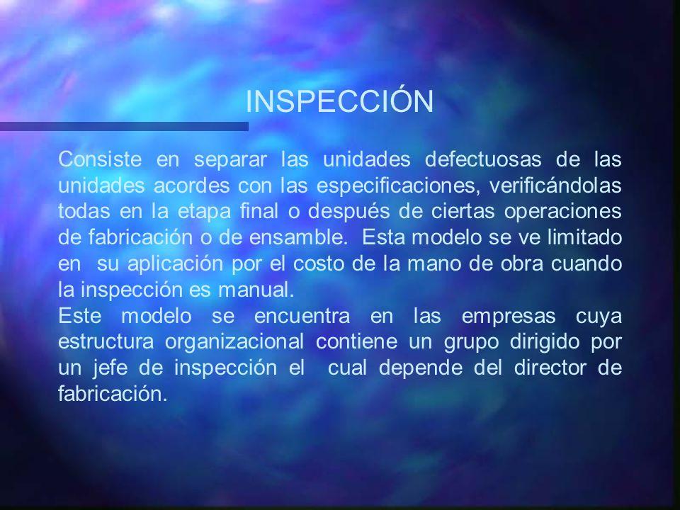 INSPECCIÓN Consiste en separar las unidades defectuosas de las unidades acordes con las especificaciones, verificándolas todas en la etapa final o des