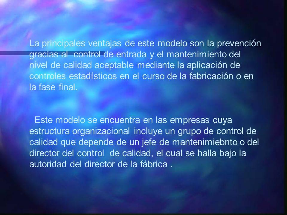 La principales ventajas de este modelo son la prevención gracias al control de entrada y el mantenimiento del nivel de calidad aceptable mediante la a