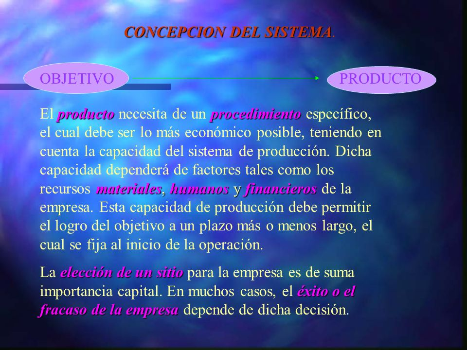 CONCEPCIONDEL SISTEMA CONCEPCION DEL SISTEMA. OBJETIVOPRODUCTO producto procedimiento materiales, humanos y financieros El producto necesita de un pro