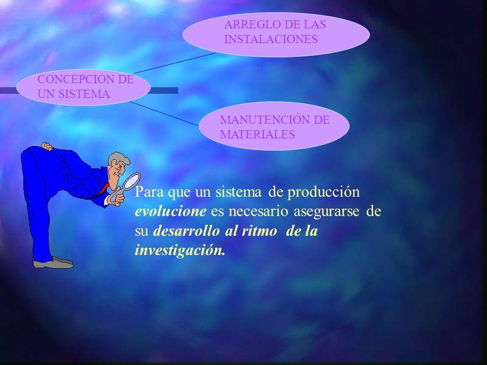 CONCEPCION DE UN SISTEMA ARREGLO DE LAS INSTALACIONES MANUTENCIÓN DE MATERIALES Para que un sistema de producción evolucione es necesario asegurarse d