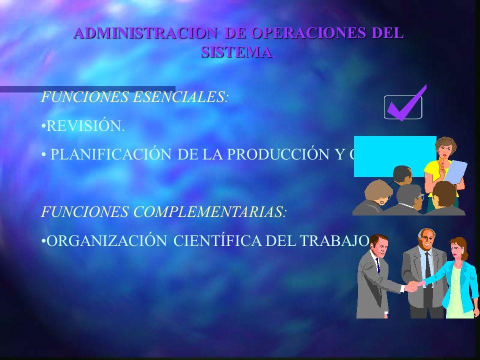 ADMINISTRACION DE OPERACIONES DEL SISTEMA ADMINISTRACION DE OPERACIONES DEL SISTEMA. FUNCIONES ESENCIALES: REVISIÓN. PLANIFICACIÓN DE LA PRODUCCIÓN Y