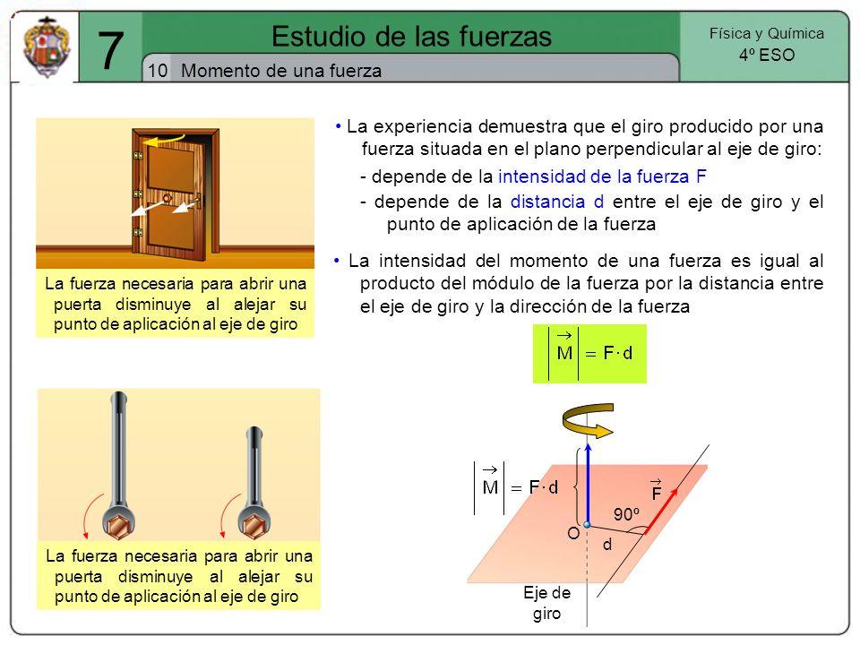 Eje de giro O 7 Estudio de las fuerzas 10 Física y Química 4º ESO Momento de una fuerza La fuerza necesaria para abrir una puerta disminuye al alejar