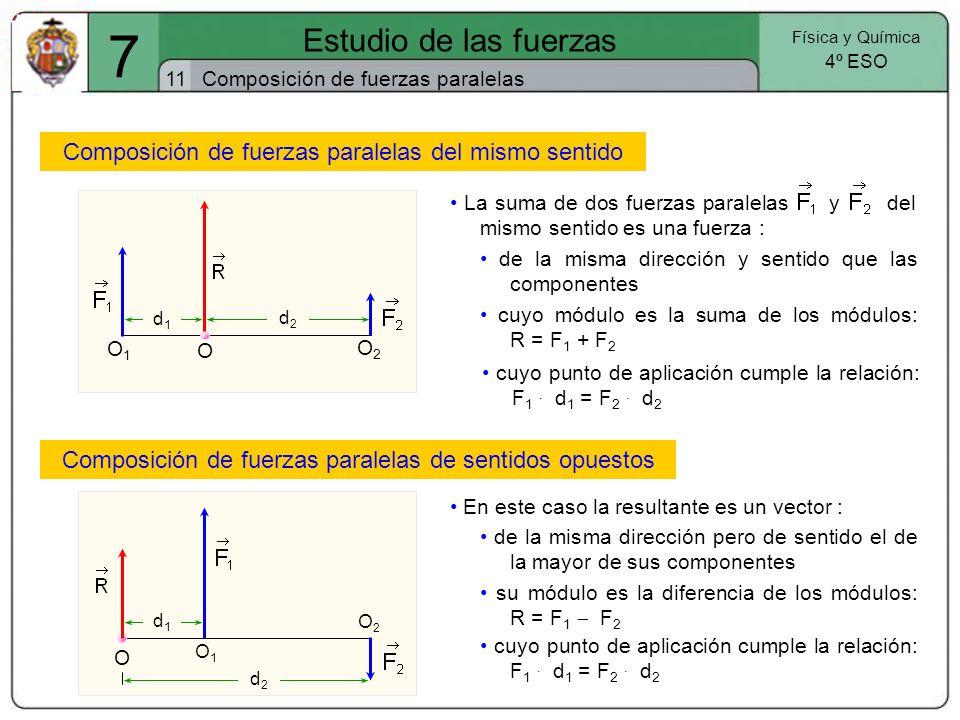 O O1O1 O2O2 O O1O1 O2O2 7 Estudio de las fuerzas 11 Física y Química 4º ESO Composición de fuerzas paralelas Composición de fuerzas paralelas del mism