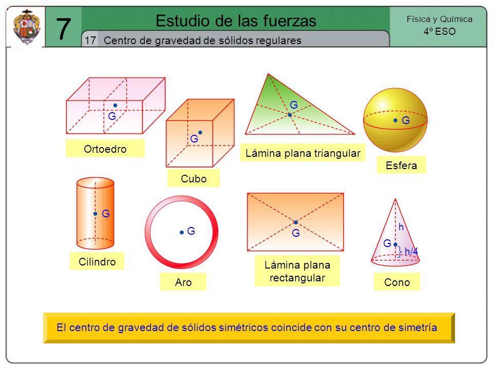 7 Estudio de las fuerzas 17 7 Física y Química 4º ESO Centro de gravedad de sólidos regulares Lámina plana rectangular G Lámina plana triangular G Esf
