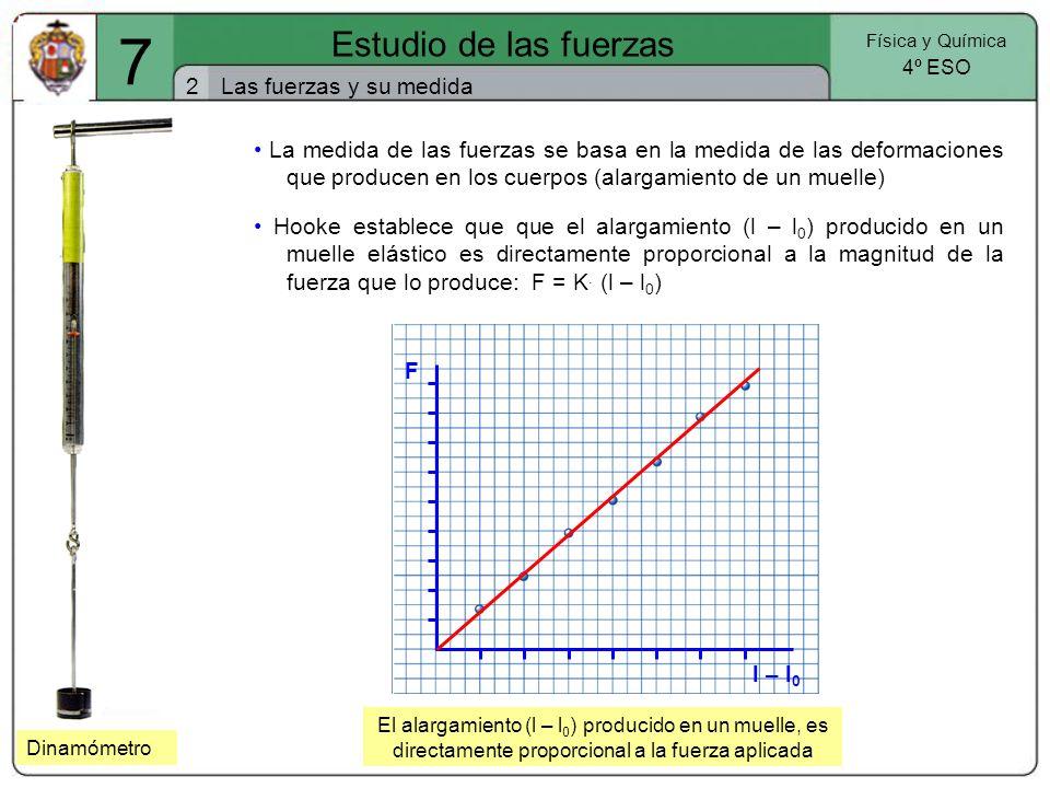 F l – l 0 7 Estudio de las fuerzas 2 Física y Química 4º ESO Las fuerzas y su medida Dinamómetro La medida de las fuerzas se basa en la medida de las