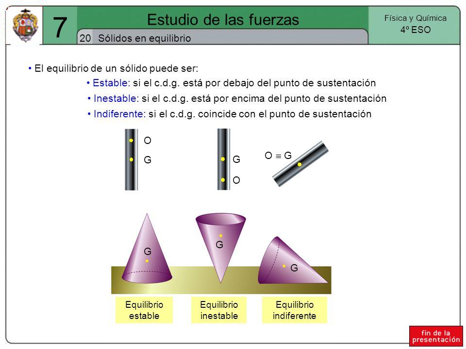 7 Estudio de las fuerzas 20 Física y Química 4º ESO Sólidos en equilibrio O G G O O G El equilibrio de un sólido puede ser: Estable: si el c.d.g. está