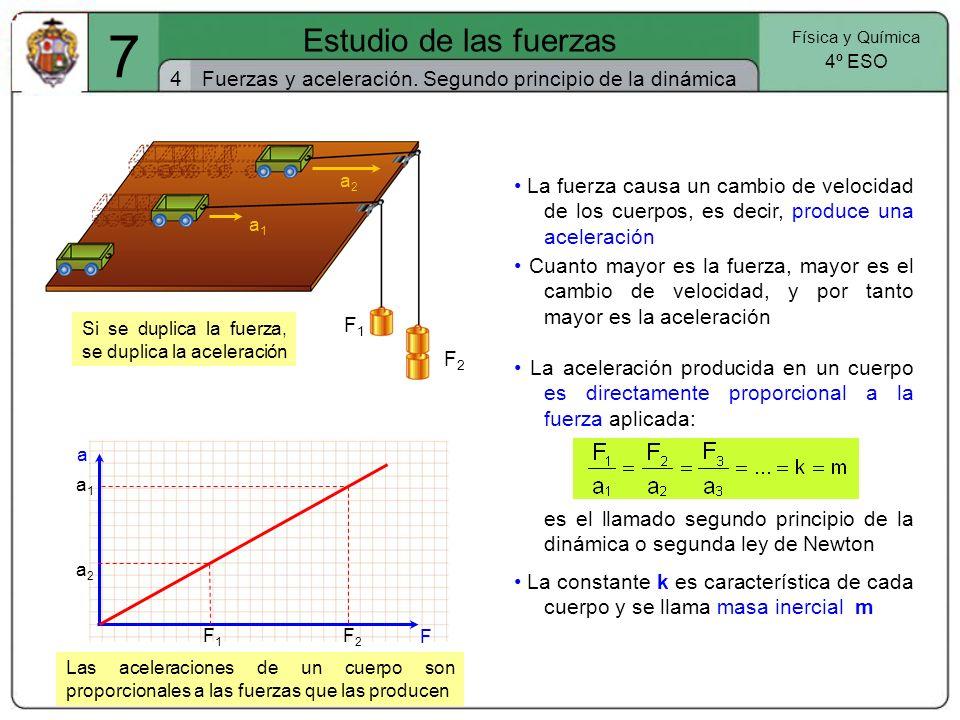 a F Las aceleraciones de un cuerpo son proporcionales a las fuerzas que las producen Si se duplica la fuerza, se duplica la aceleración 7 Estudio de l