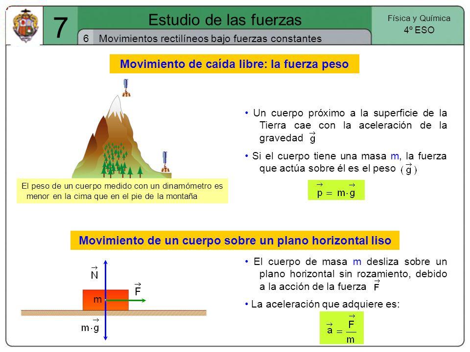 7 Estudio de las fuerzas 7 Física y Química 4º ESO Fuerzas de rozamiento La fuerza de rozamiento se debe al carácter rugoso de las superficies de contacto La fuerza de rozamiento es paralela a la superficie de deslizamiento Tiene la dirección del movimiento pero sentido opuesto Depende del tipo de superficie sobre la que desliza el cuerpo Si el cuerpo o está en reposo o desliza por el plano horizontal con velocidad constante Si el cuerpo desliza por un plano horizontal con aceleración constante La F r se opone siempre al movimiento