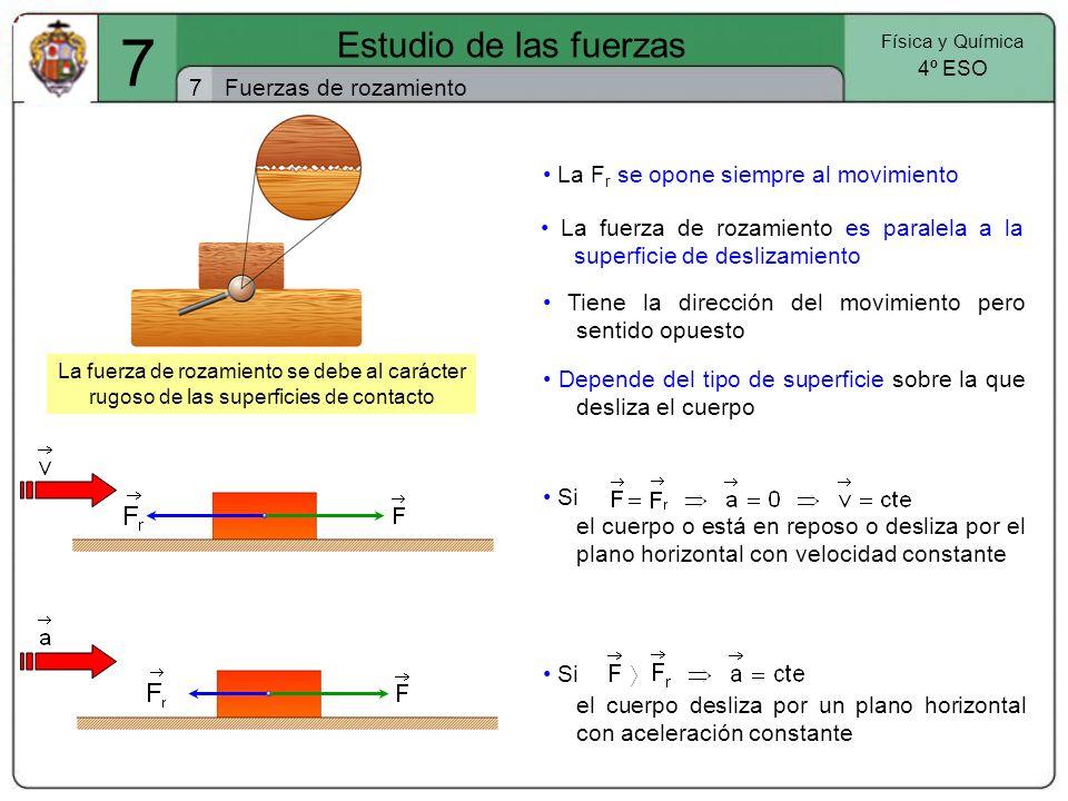 7 Estudio de las fuerzas 7 Física y Química 4º ESO Fuerzas de rozamiento La fuerza de rozamiento se debe al carácter rugoso de las superficies de cont