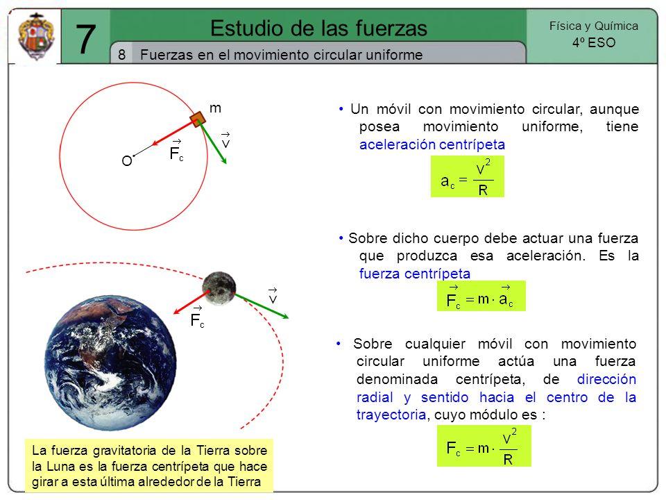 La fuerza gravitatoria de la Tierra sobre la Luna es la fuerza centrípeta que hace girar a esta última alrededor de la Tierra O m 7 Estudio de las fue