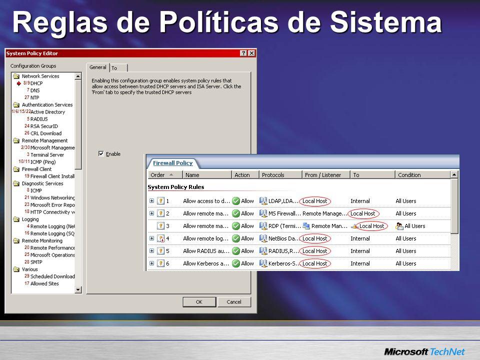 Reglas de Políticas de Sistema 8/9 7 27 1/6/15/22 5 24 26 2/30 3 10/11 19 8 21 23 18 4 16 20 25 28 29 17