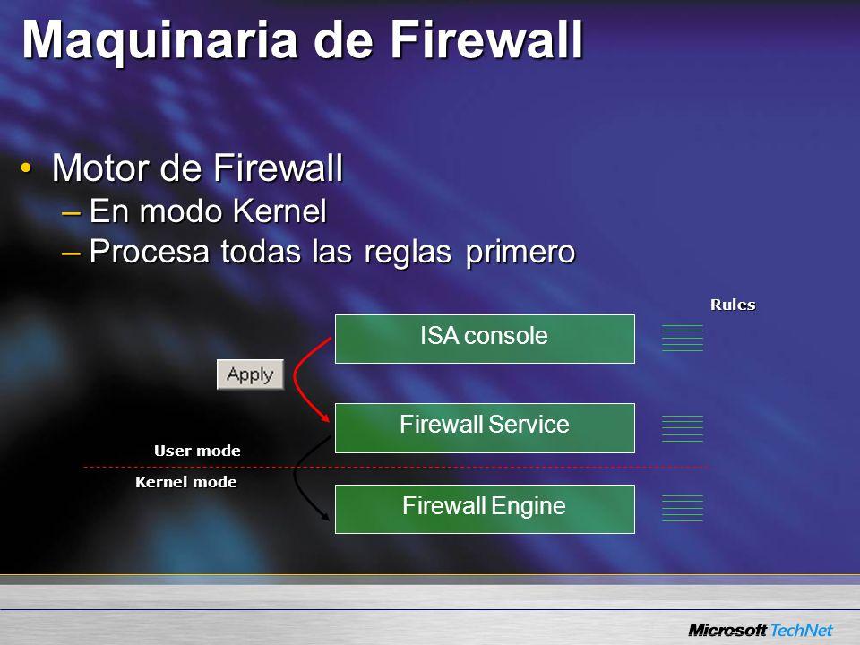 Maquinaria de Firewall Motor de FirewallMotor de Firewall –En modo Kernel –Procesa todas las reglas primero Firewall Service Firewall Engine ISA console User mode Kernel mode Rules
