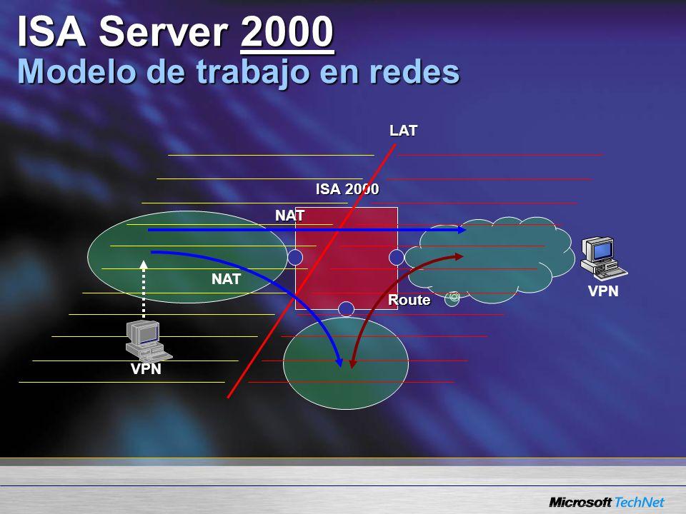 ISA Server 2000 Modelo de trabajo en redes ISA 2000 LATRoute NAT NAT VPN