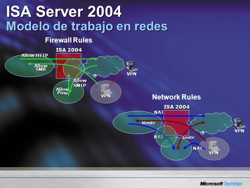 ISA Server 2004 Modelo de trabajo en redes ISA 2004 VPN VPN AllowSMTP Firewall Rules ISA 2004 VPN VPN Network Rules Route NAT NAT Allow Ping Allow HTT