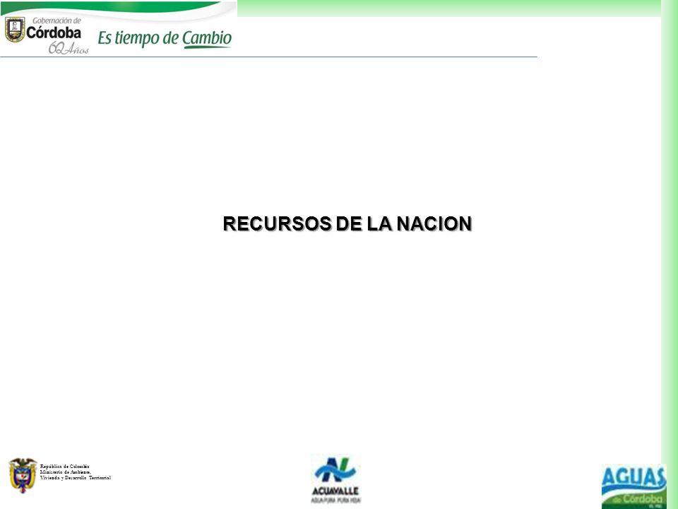 República de Colombia Ministerio de Ambiente, Vivienda y Desarrollo Territorial RECURSOS DE LA NACION RECURSOS DE LA NACION