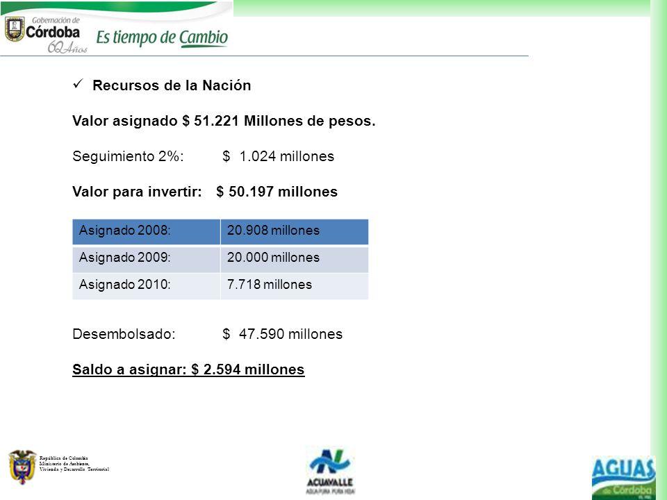 República de Colombia Ministerio de Ambiente, Vivienda y Desarrollo Territorial Recursos de la Nación Valor asignado $ 51.221 Millones de pesos. Segui