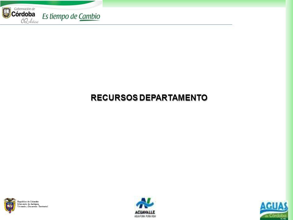 República de Colombia Ministerio de Ambiente, Vivienda y Desarrollo Territorial RECURSOS DEPARTAMENTO