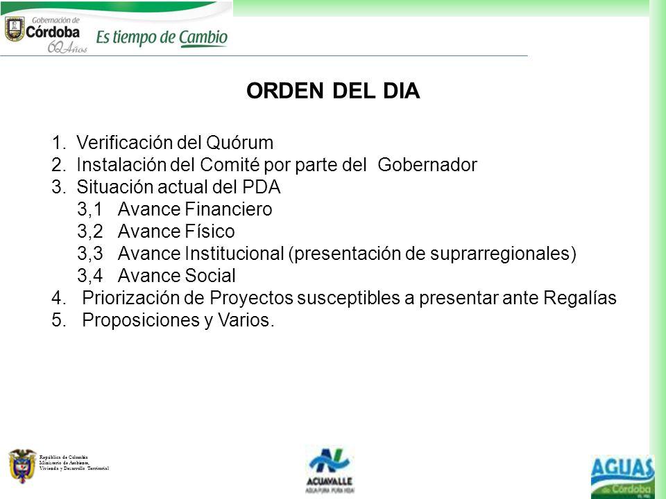 República de Colombia Ministerio de Ambiente, Vivienda y Desarrollo Territorial ORDEN DEL DIA 1.Verificación del Quórum 2.Instalación del Comité por p