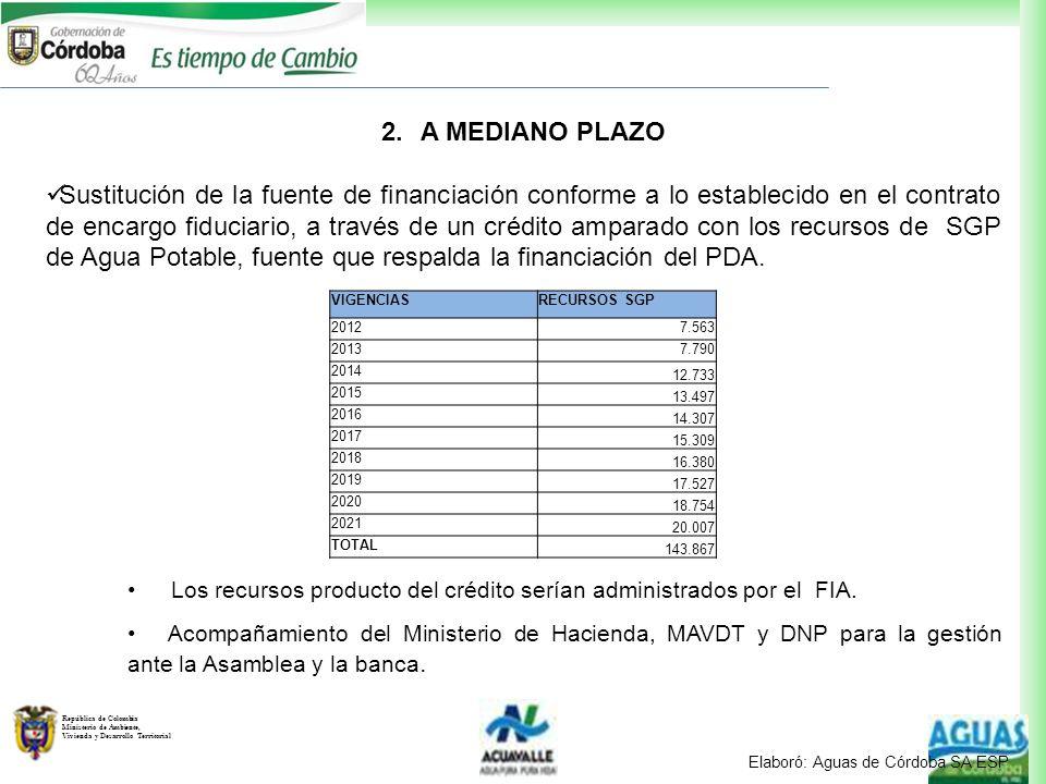 República de Colombia Ministerio de Ambiente, Vivienda y Desarrollo Territorial 2.A MEDIANO PLAZO Sustitución de la fuente de financiación conforme a