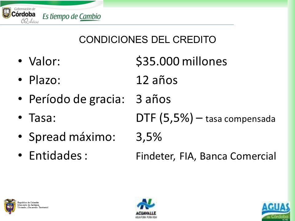 República de Colombia Ministerio de Ambiente, Vivienda y Desarrollo Territorial CONDICIONES DEL CREDITO Valor:$35.000 millones Plazo: 12 años Período