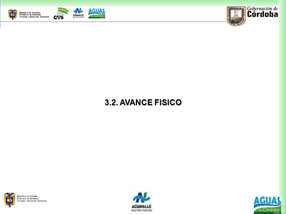 República de Colombia Ministerio de Ambiente, Vivienda y Desarrollo Territorial 3.2. AVANCE FISICO