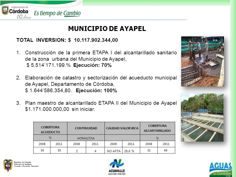 República de Colombia Ministerio de Ambiente, Vivienda y Desarrollo Territorial MUNICIPIO DE AYAPEL TOTAL INVERSION: $ 10.117.902.344,00 1.Construcció