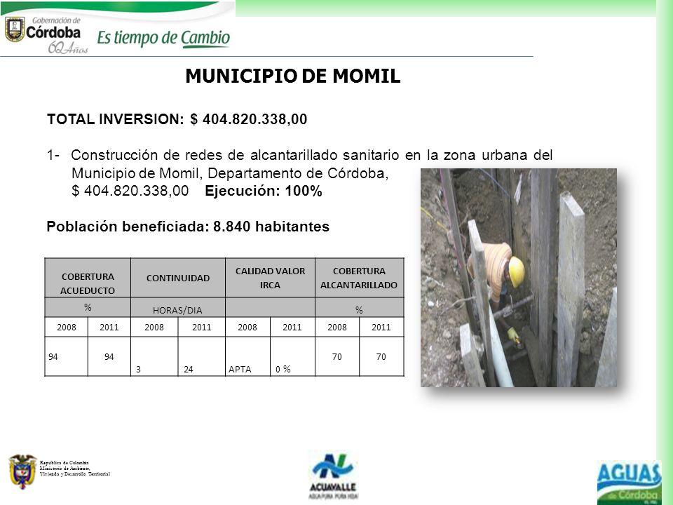 República de Colombia Ministerio de Ambiente, Vivienda y Desarrollo Territorial MUNICIPIO DE MOMIL TOTAL INVERSION: $ 404.820.338,00 1- Construcción d