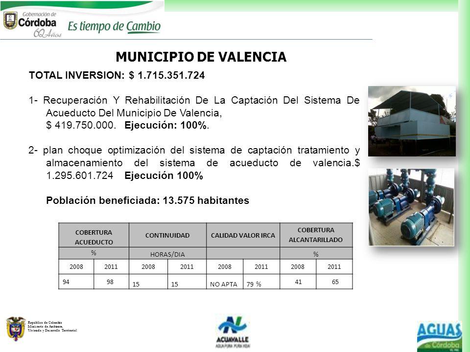 República de Colombia Ministerio de Ambiente, Vivienda y Desarrollo Territorial MUNICIPIO DE VALENCIA TOTAL INVERSION: $ 1.715.351.724 1- Recuperación