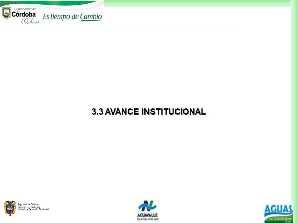 República de Colombia Ministerio de Ambiente, Vivienda y Desarrollo Territorial 3.3 AVANCE INSTITUCIONAL