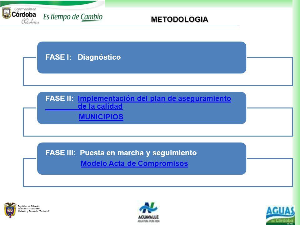 República de Colombia Ministerio de Ambiente, Vivienda y Desarrollo Territorial FASE I: Diagnóstico FASE II: Implementación del plan de aseguramiento