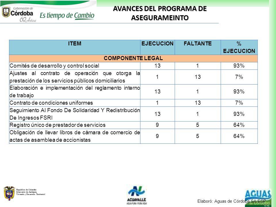 República de Colombia Ministerio de Ambiente, Vivienda y Desarrollo Territorial AVANCES DEL PROGRAMA DE ASEGURAMEINTO Elaboró: Aguas de Córdoba SA ESP