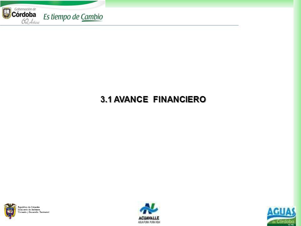 República de Colombia Ministerio de Ambiente, Vivienda y Desarrollo Territorial 3.1 AVANCE FINANCIERO