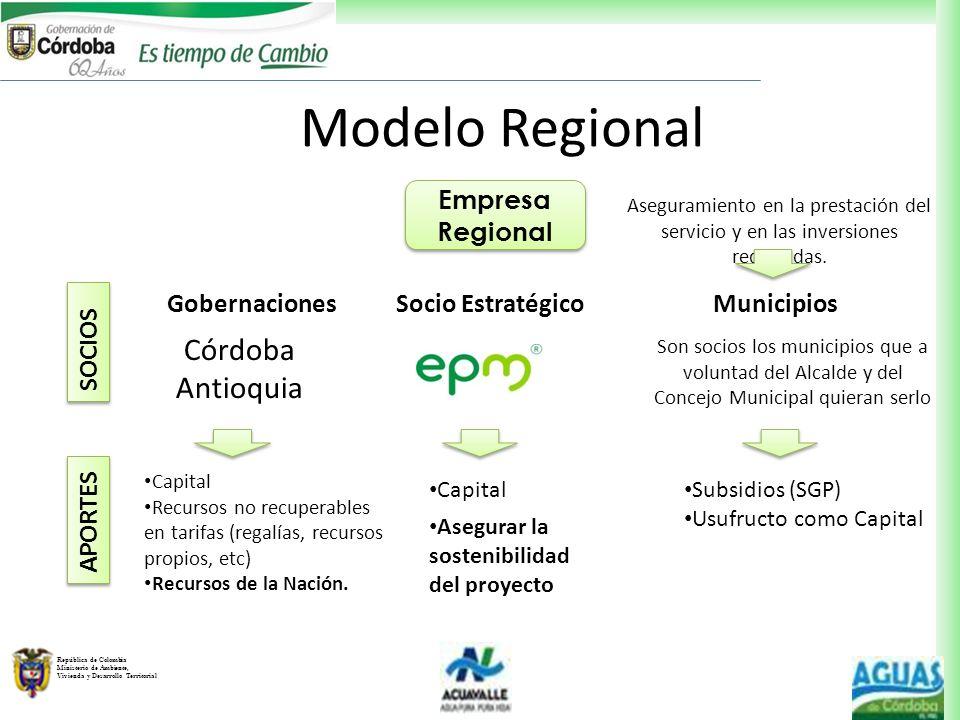 República de Colombia Ministerio de Ambiente, Vivienda y Desarrollo Territorial Empresa Regional Modelo Regional Córdoba Antioquia GobernacionesSocio