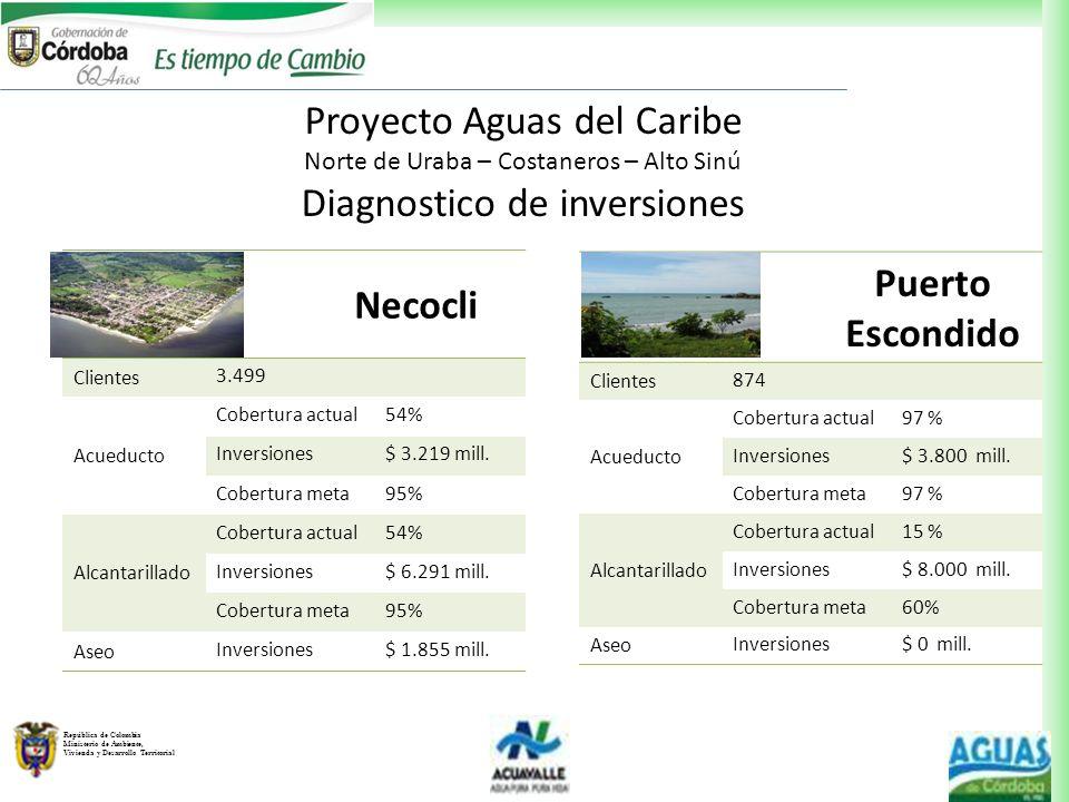 República de Colombia Ministerio de Ambiente, Vivienda y Desarrollo Territorial Necocli Clientes 3.499 Acueducto Cobertura actual54% Inversiones$ 3.21
