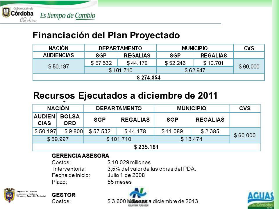 República de Colombia Ministerio de Ambiente, Vivienda y Desarrollo Territorial Financiación del Plan Proyectado * GERENCIA ASESORA Costos:$ 10.029 mi