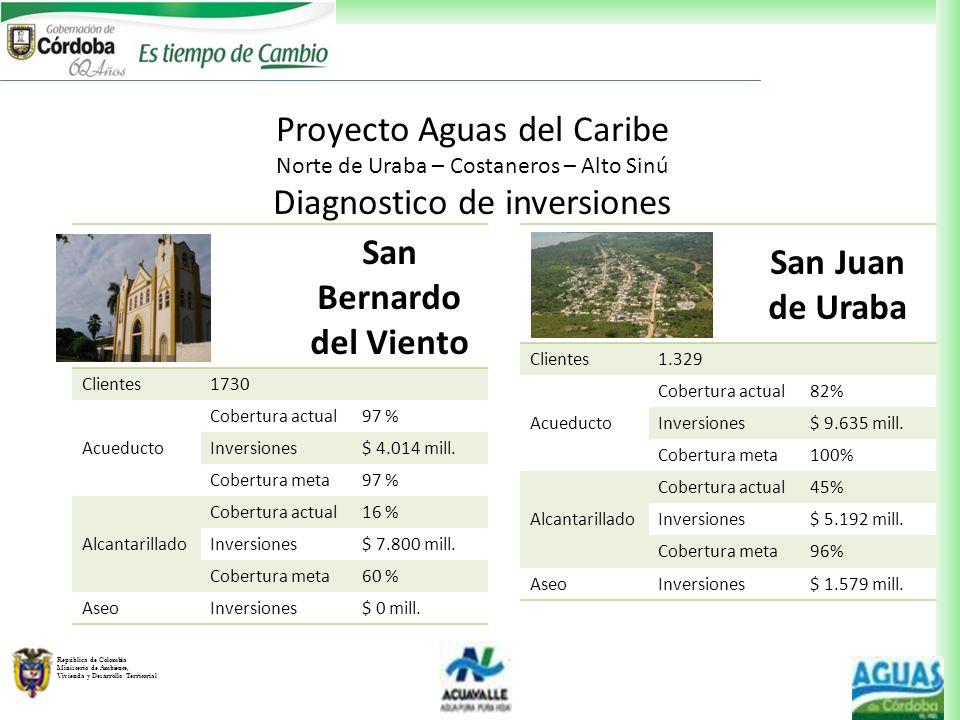 República de Colombia Ministerio de Ambiente, Vivienda y Desarrollo Territorial San Bernardo del Viento Clientes 1730 Acueducto Cobertura actual97 % I