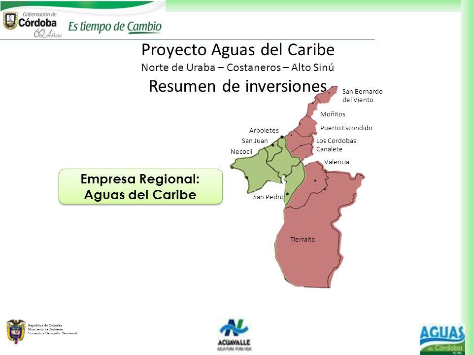 República de Colombia Ministerio de Ambiente, Vivienda y Desarrollo Territorial Proyecto Aguas del Caribe Norte de Uraba – Costaneros – Alto Sinú Resu