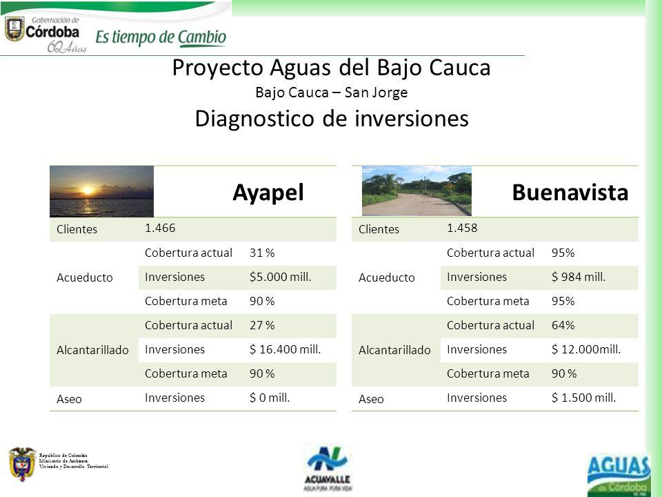 República de Colombia Ministerio de Ambiente, Vivienda y Desarrollo Territorial Proyecto Aguas del Bajo Cauca Bajo Cauca – San Jorge Diagnostico de in