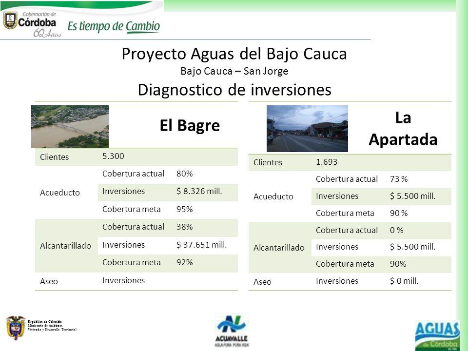República de Colombia Ministerio de Ambiente, Vivienda y Desarrollo Territorial El Bagre Clientes 5.300 Acueducto Cobertura actual80% Inversiones$ 8.3