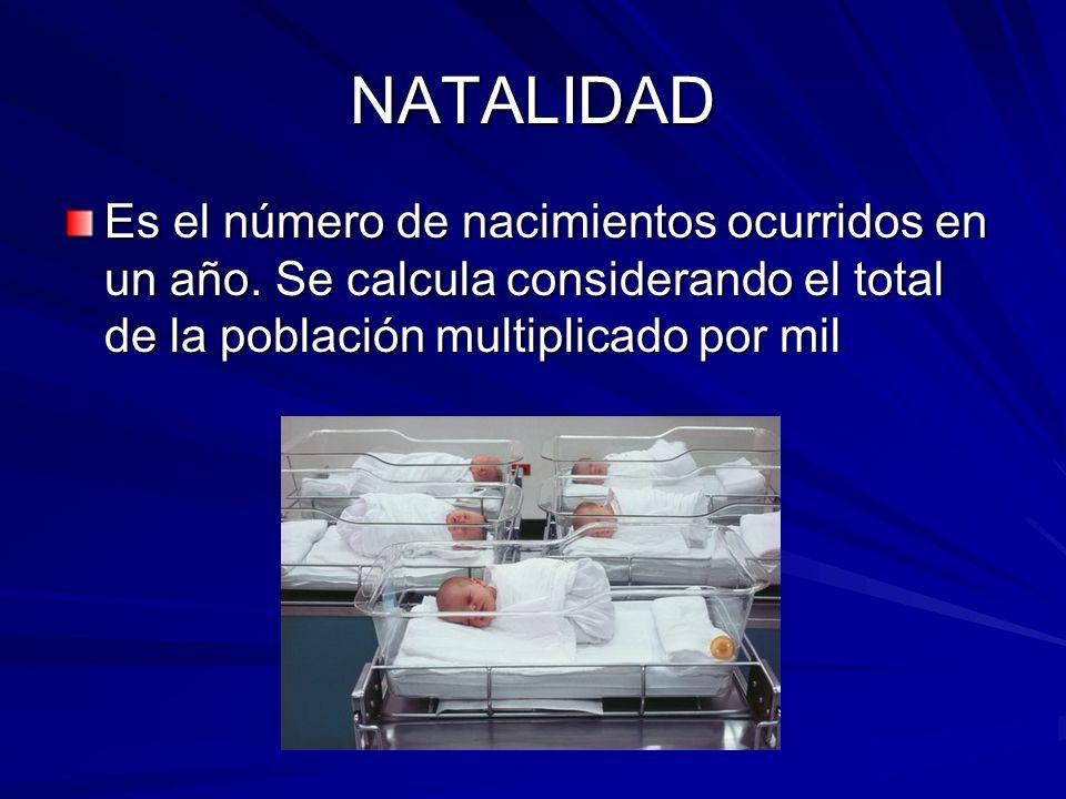 NATALIDAD Es el número de nacimientos ocurridos en un año. Se calcula considerando el total de la población multiplicado por mil