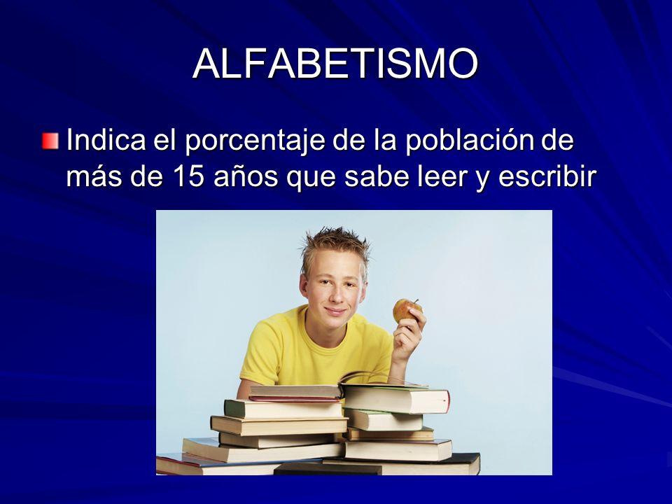 ALFABETISMO Indica el porcentaje de la población de más de 15 años que sabe leer y escribir