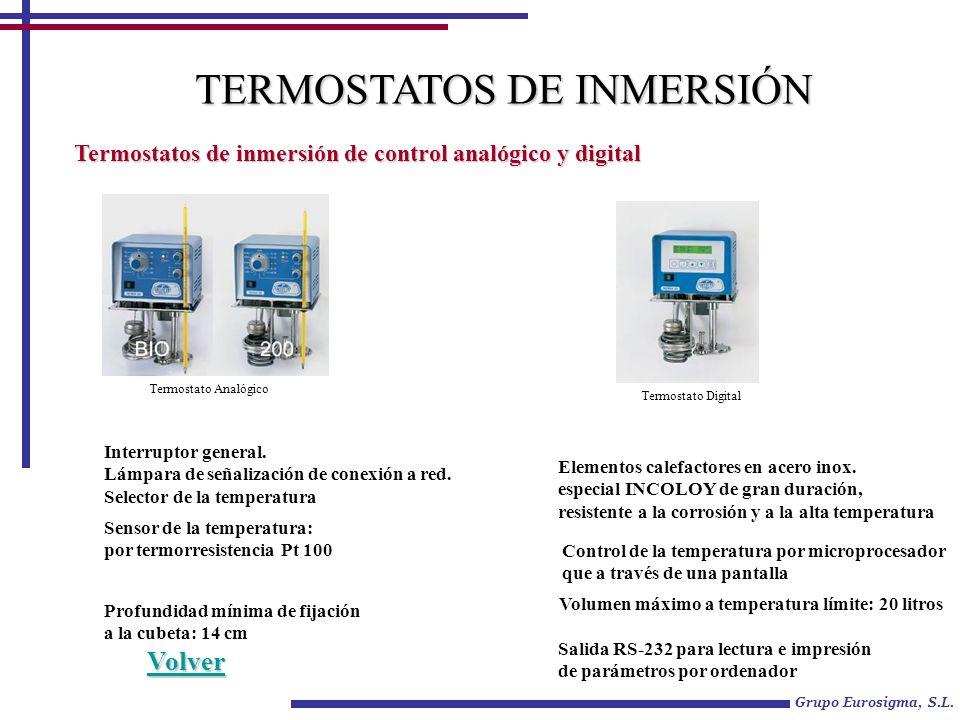 Grupo Eurosigma, S.L. Termostatos de inmersión de control analógico y digital Interruptor general. Lámpara de señalización de conexión a red. Selector